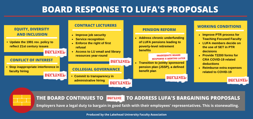 LUFA-Infographic-Official-Home-Page